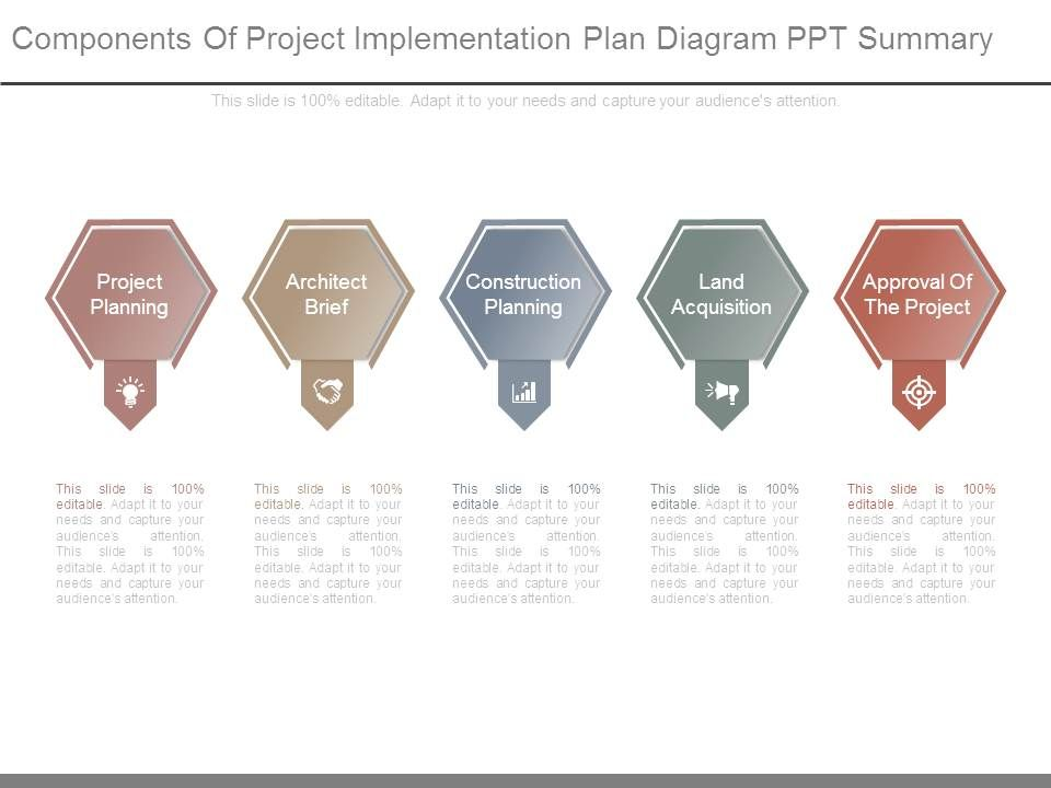 Components Of Project Implementation Plan Diagram Ppt