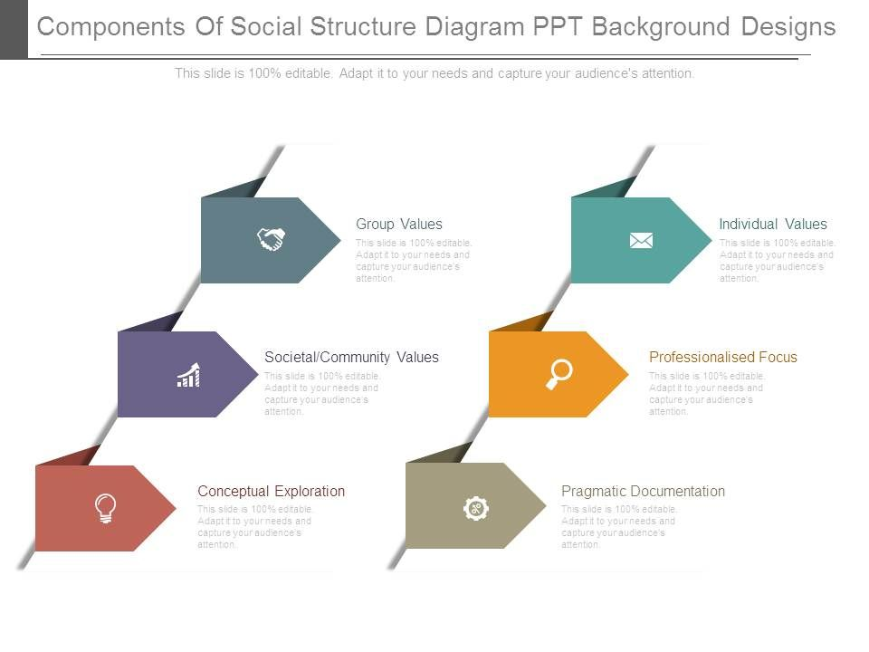 Components Of Social Structure Diagram Ppt Background Designs Ppt