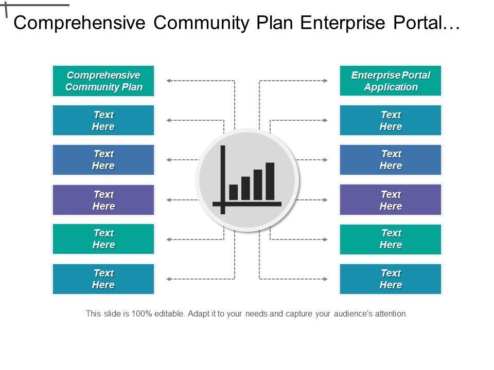 comprehensive_community_plan_enterprise_portal_application_scm_system_Slide01
