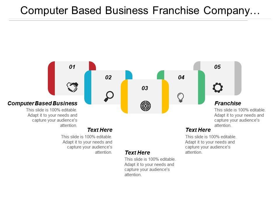 computer_based_business_franchise_company_presentations_strategic_plan_Slide01