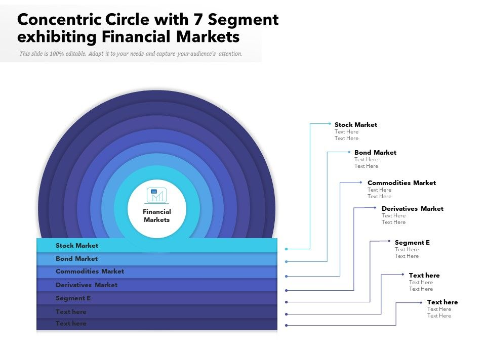 Concentric Circle With 7 Segment Exhibiting Financial Markets
