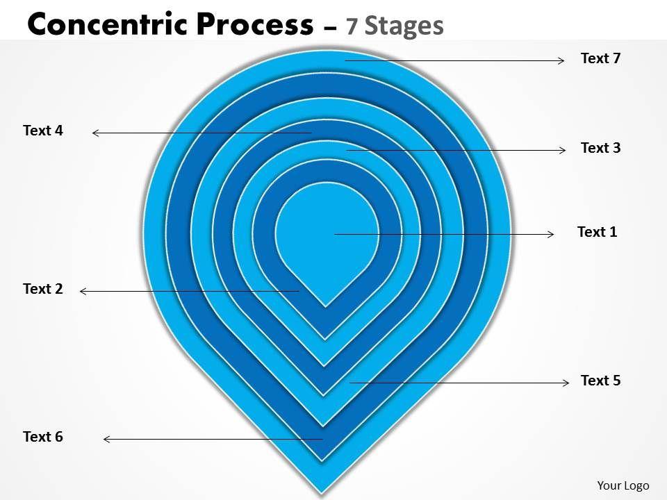 concentric_process_diagram_7_stages_Slide01