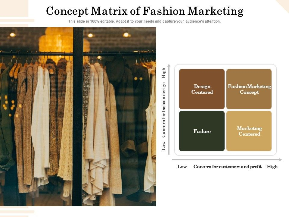 Concept Matrix Of Fashion Marketing Powerpoint Presentation Pictures Ppt Slide Template Ppt Examples Professional