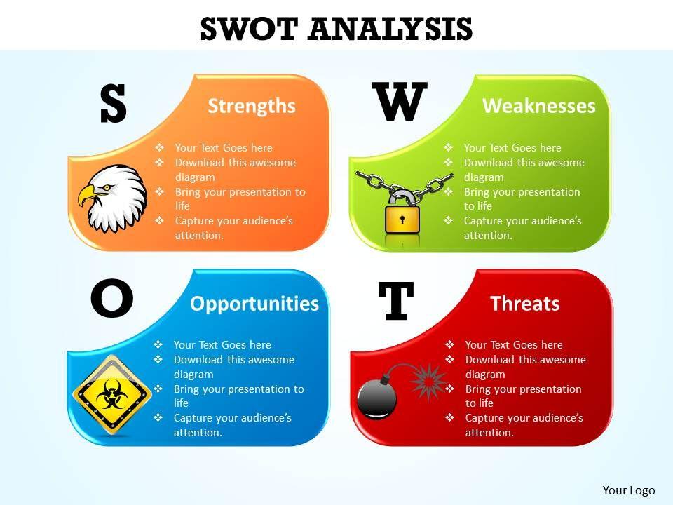Concept Of Swot Powerpoint Presentation Designs Slide Ppt