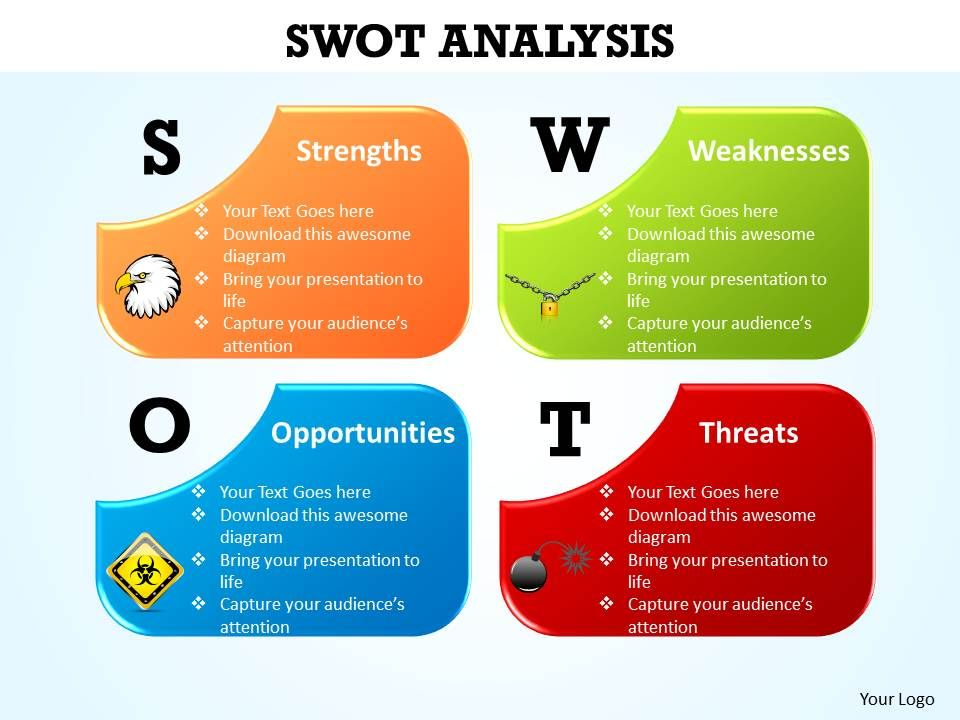 Concept of swot analysis with eagle lock bomb icons for Swott analysis template