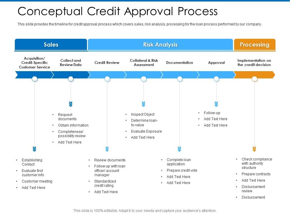 Conceptual Credit Approval Process Evaluate Ppt Powerpoint Presentation Deck