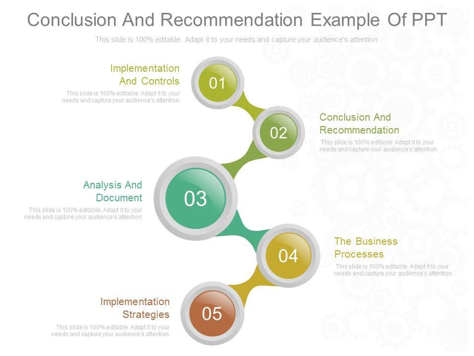 Conclusion And Recommendation Example Of Ppt Templates
