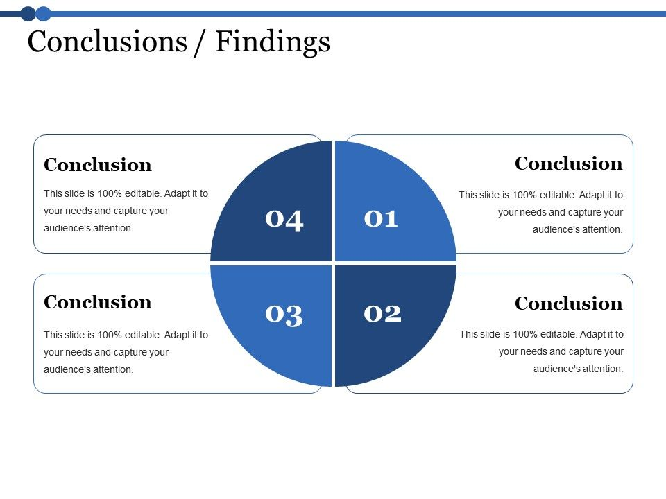 Conclusions Findings Ppt Microsoft Powerpoint Slide