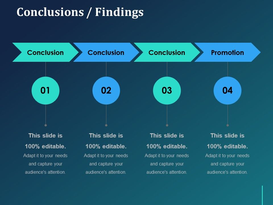 Conclusions Findings Ppt Visual Aids Show Powerpoint