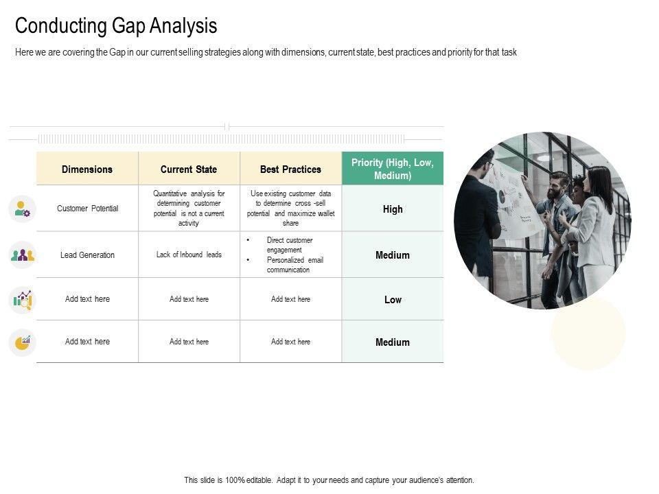 Conducting Gap Analysis Cross Selling Strategies Ppt Formats