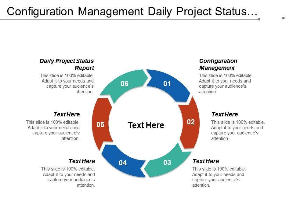 configuration_management_daily_project_status_report_entrepreneur_qualities_cpb_Slide01