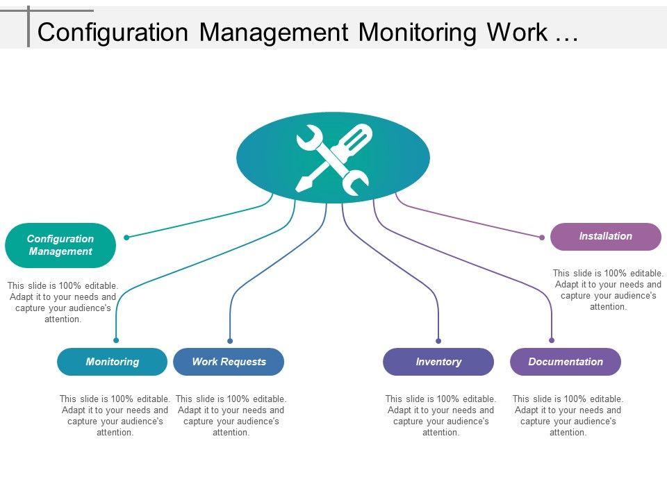 configuration_management_monitoring_work_requests_inventory_documentation_Slide01