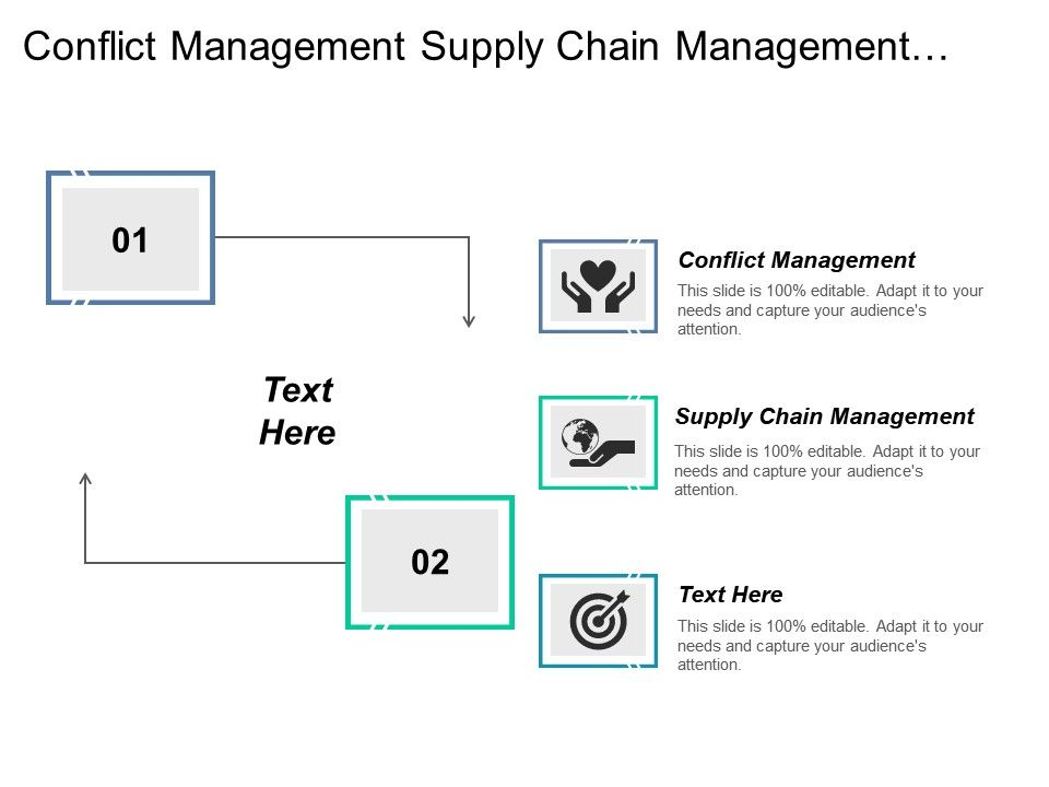 conflict_management_supply_chain_management_business_application_management_cpb_Slide01