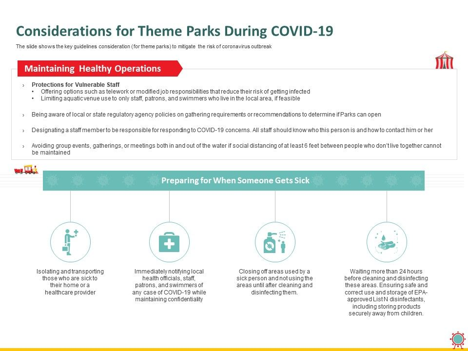 Considerations For Theme Parks During COVID 19 Sick Ppt Powerpoint Presentation Inspiration
