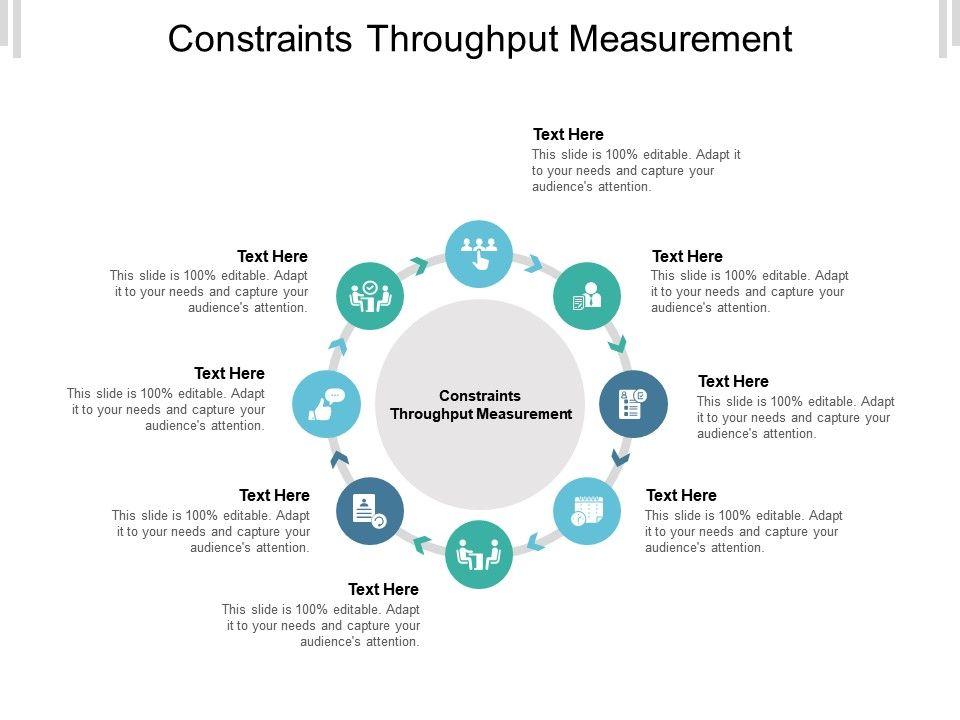 Constraints Throughput Measurement Ppt Powerpoint Presentation Portfolio Sample Cpb