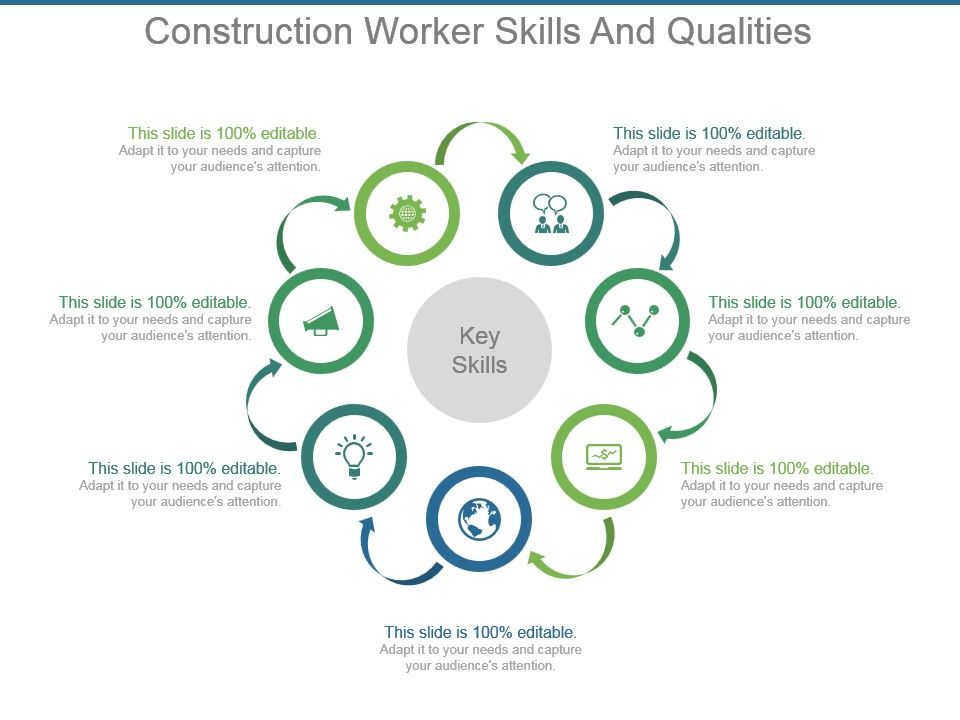 Construction Worker Skills And Qualities Powerpoint Slide
