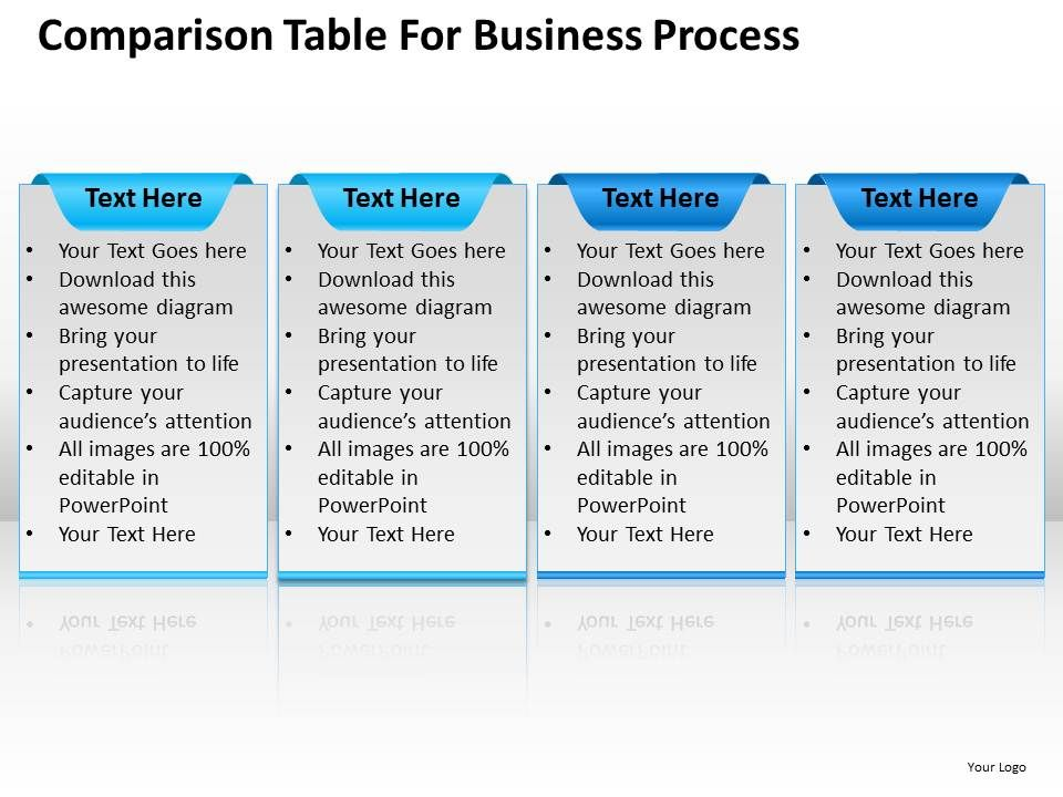 Consulting Companies Table For Business Process Powerpoint