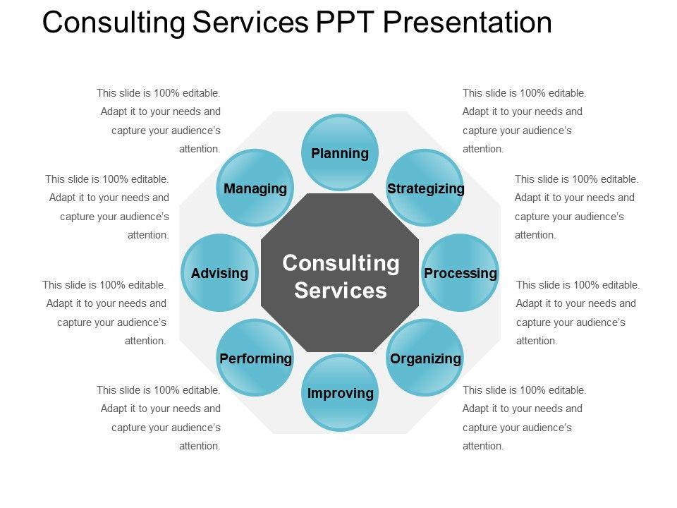 Presentation Design Company | Powerpoint Presentation Services