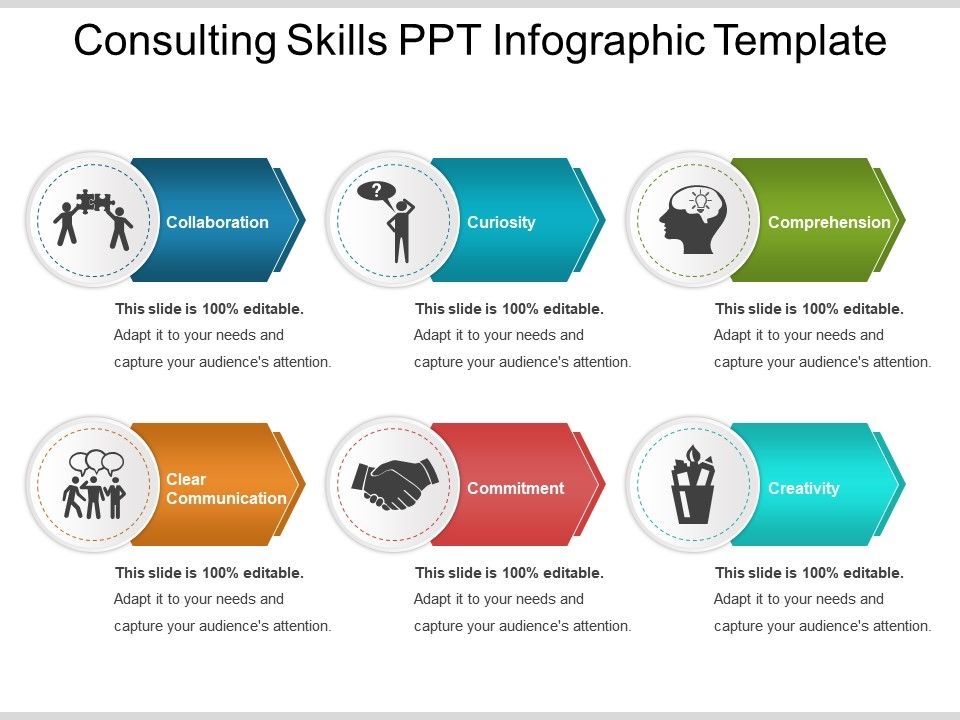 Consulting Skills Ppt Infographic Template | Templates