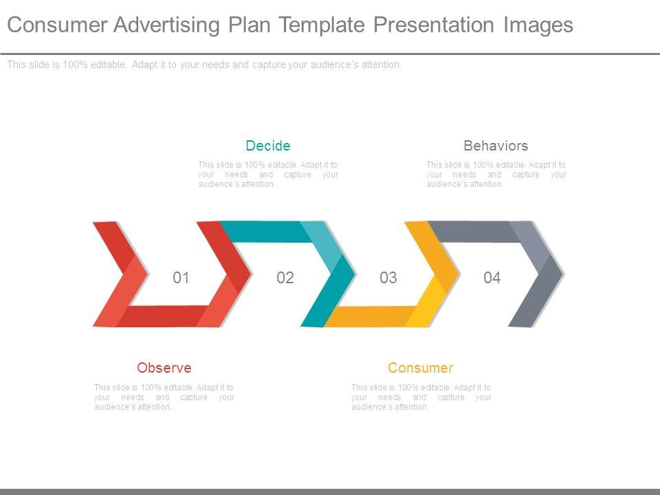 Consumer Advertising Plan Template Presentation Images  Ppt Images