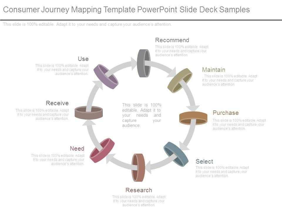 Consumer journey mapping template powerpoint slide deck samples consumerjourneymappingtemplatepowerpointslidedecksamplesslide01 consumerjourneymappingtemplatepowerpointslidedecksamplesslide02 toneelgroepblik Choice Image