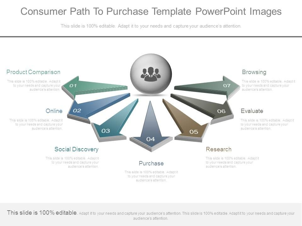 Consumer Path To Purchase Template Powerpoint Images Powerpoint