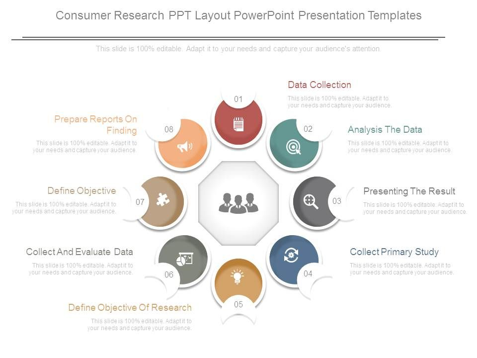 Consumer Research Ppt Layout Powerpoint Presentation