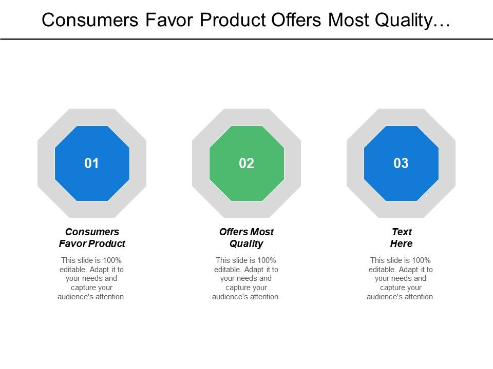 consumers_favor_product_offers_most_quality_performance_innovative_feature_Slide01
