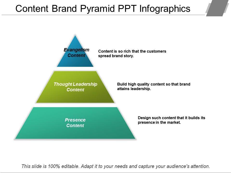 content brand pyramid ppt infographics slide01