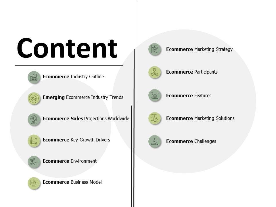 Content E Commerce Features Ppt Powerpoint Presentation File