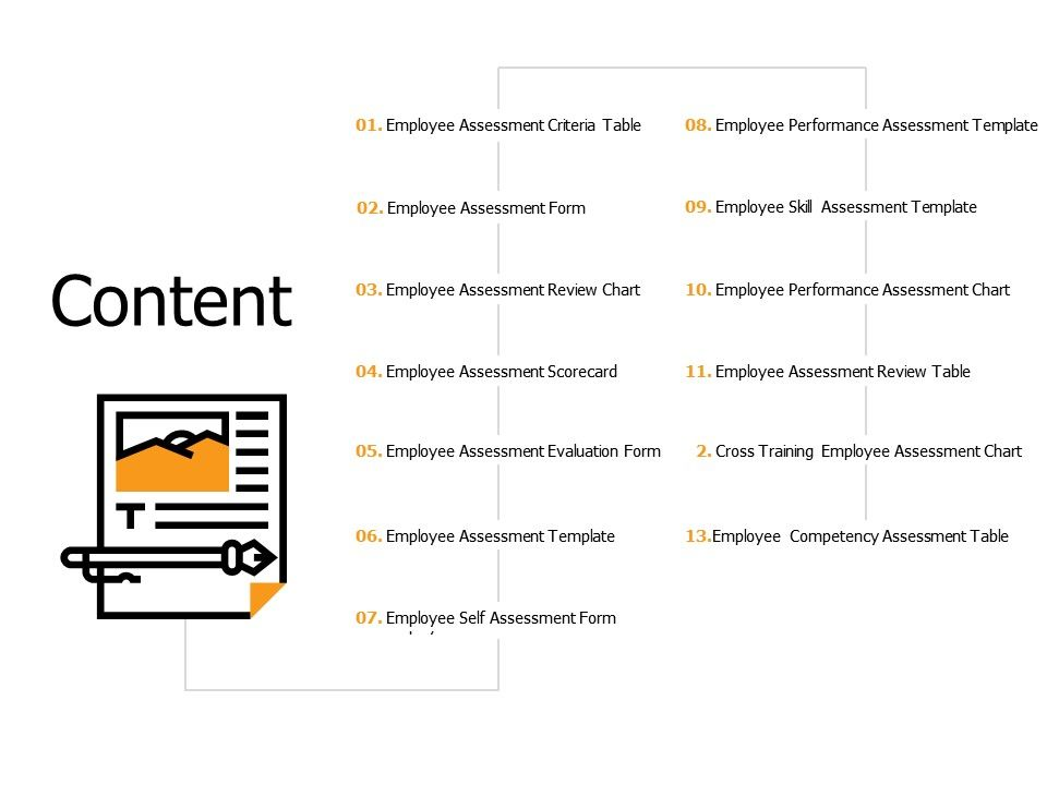 Content Employee Performance I340 Ppt Powerpoint Presentation Slides Picture
