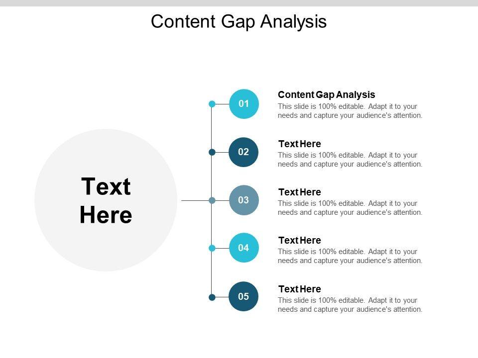 Content Gap Analysis Ppt Powerpoint Presentation Portfolio Themes Cpb