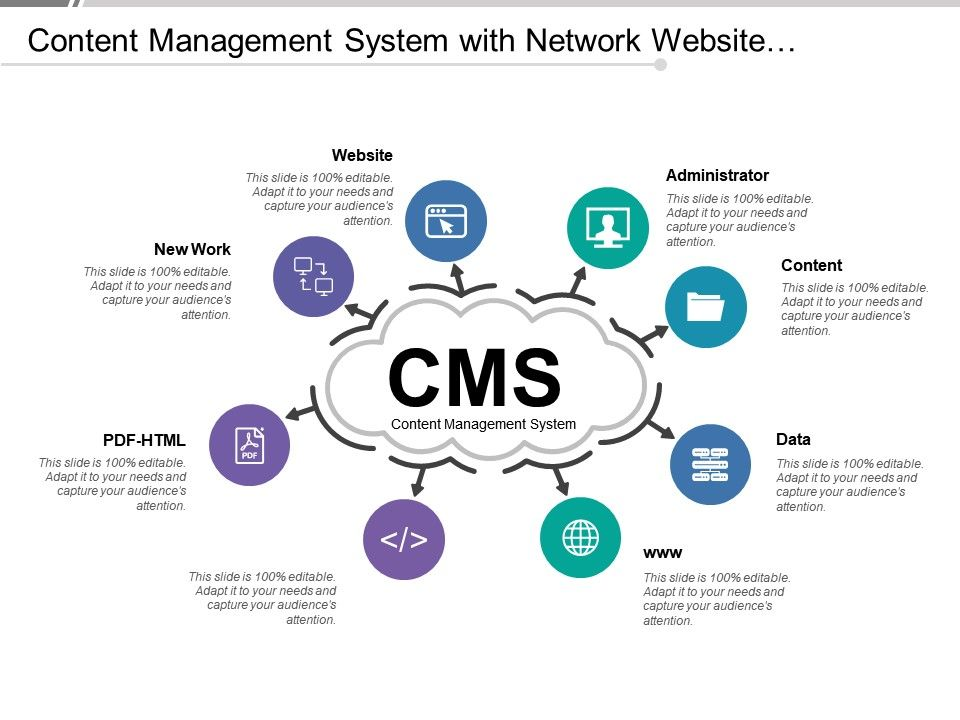 content_management_system_with_network_website_administrator_content_and_data_Slide01