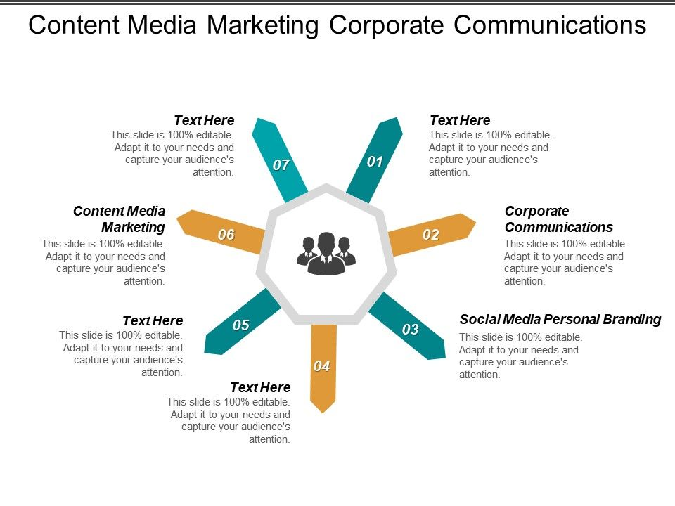 Content Media Marketing Corporate Communications Social