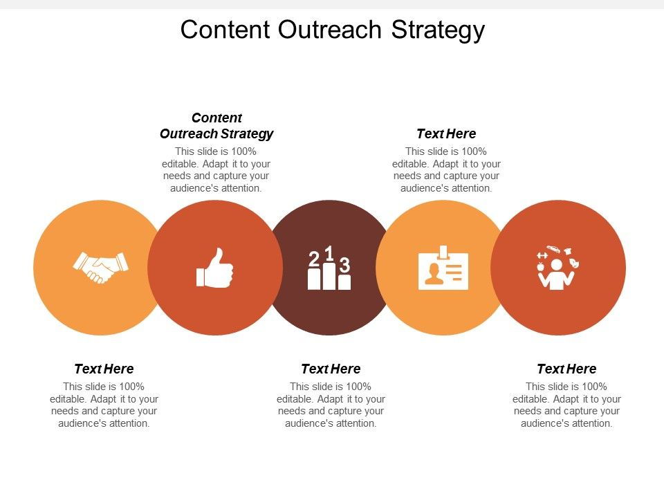 Content Outreach Strategy Ppt Powerpoint Presentation File Layout
