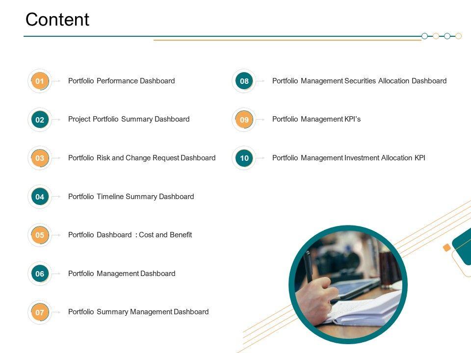 Content Portfolio Timeline Summary Dashboard Ppt Samples