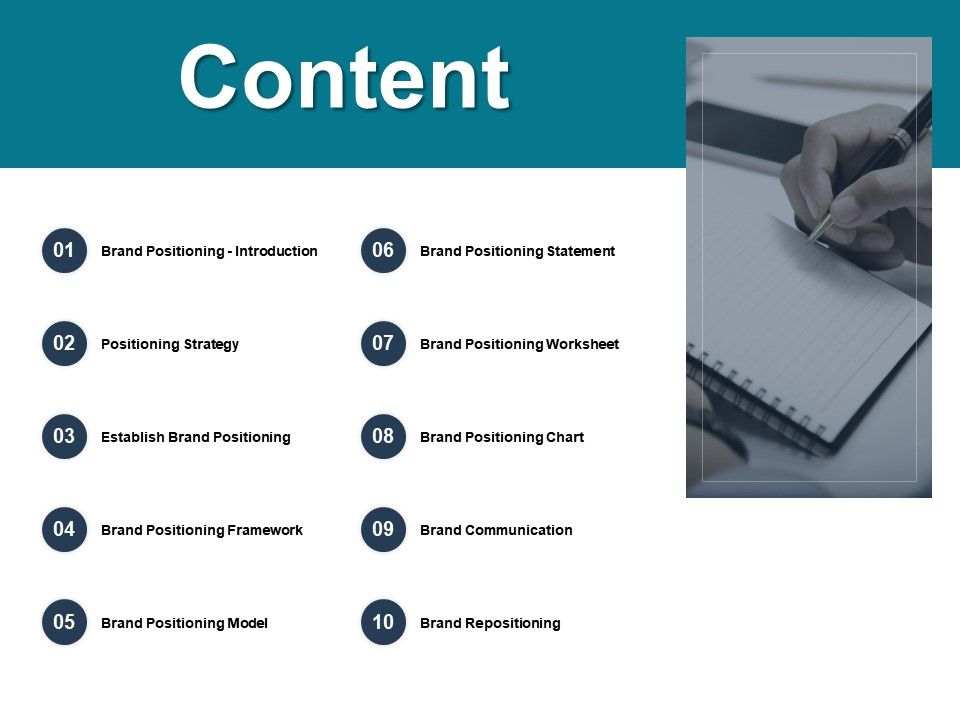 Content Positioning Strategy Repositioning C339 Ppt Powerpoint Presentation Slide Download