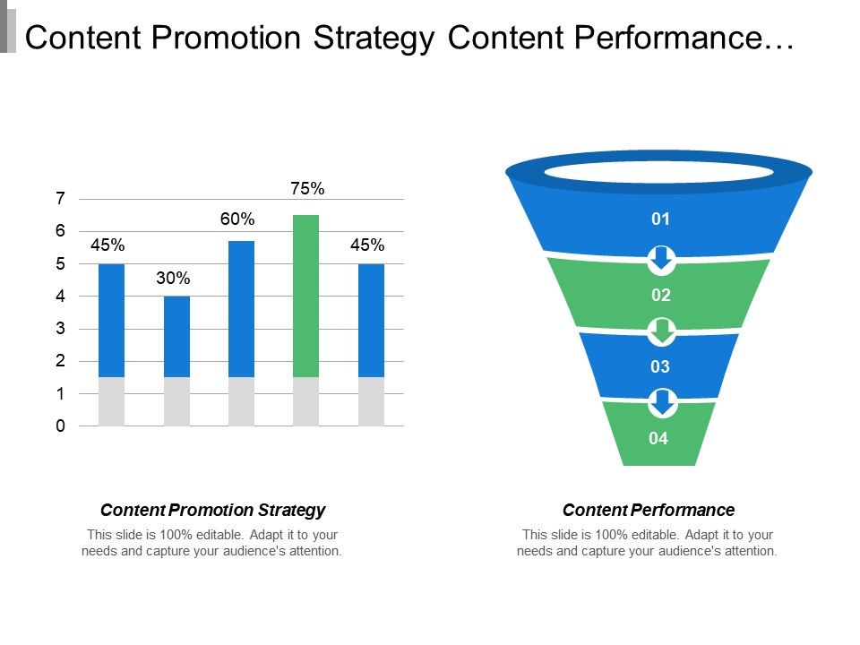 content_promotion_strategy_content_performance_retention_marketing_advertising_management_cpb_Slide01