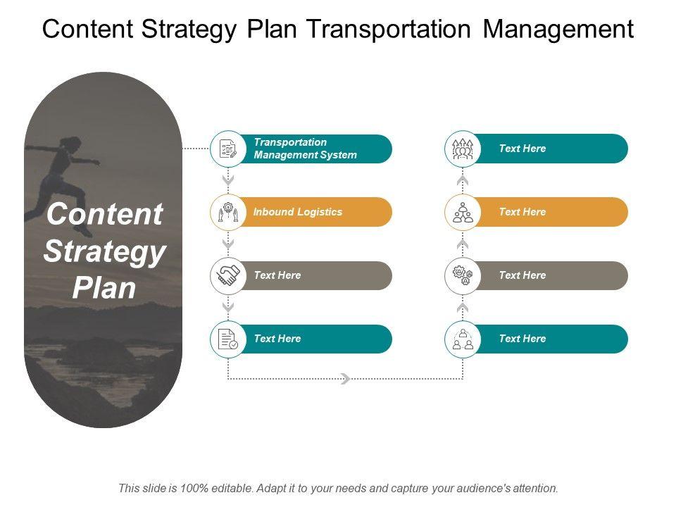 Content Strategy Plan Transportation Management System