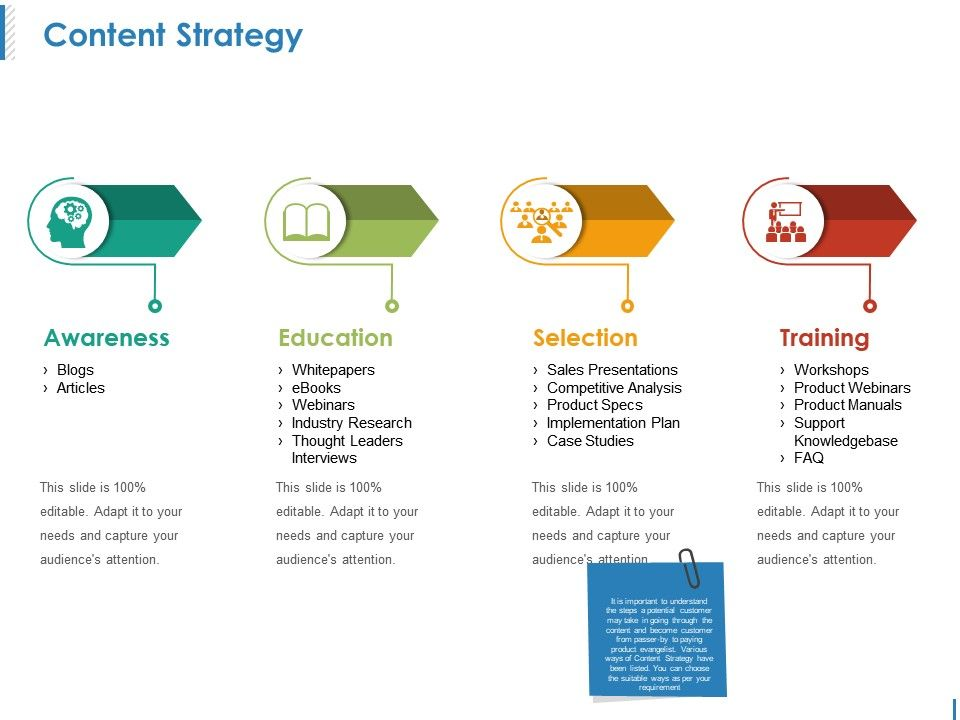 Content Strategy Powerpoint Slide Design Ideas | Graphics