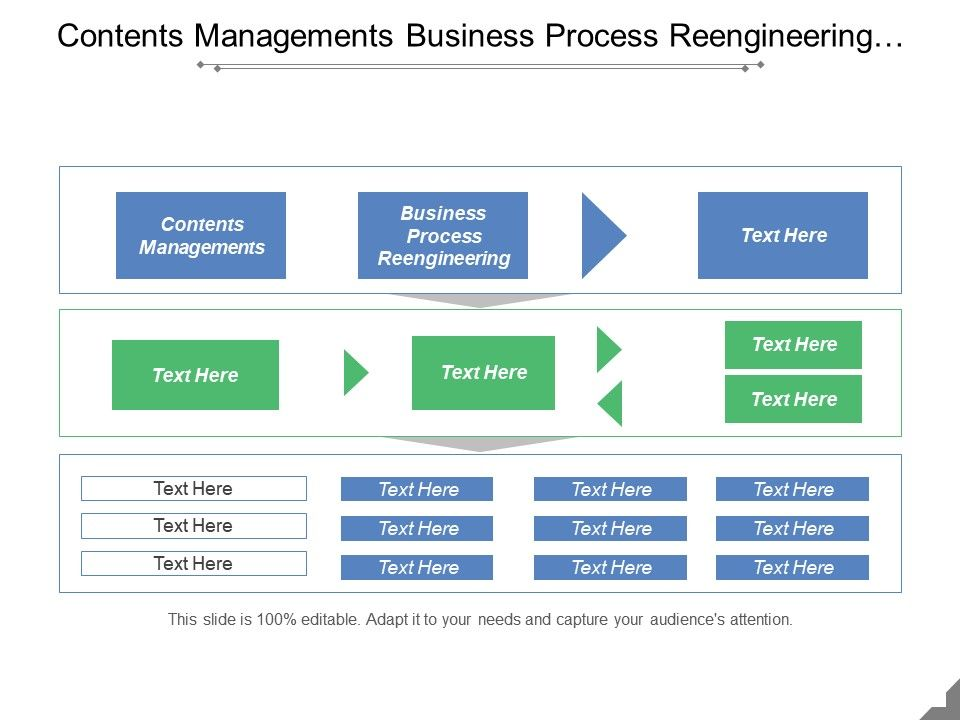 contents_managements_business_process_reengineering_relationships_managements_information_access_Slide01