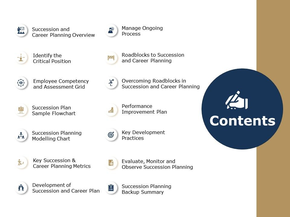 Contents Modelling Chart A588 Ppt Powerpoint Presentation Outline Graphics Template