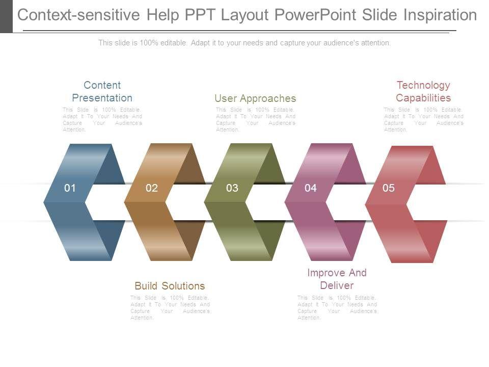 context sensitive help ppt layout powerpoint slide inspiration