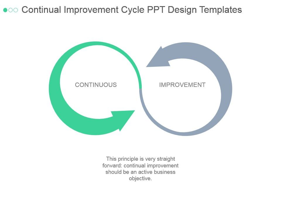 continual service improvement template - continual improvement cycle ppt design templates