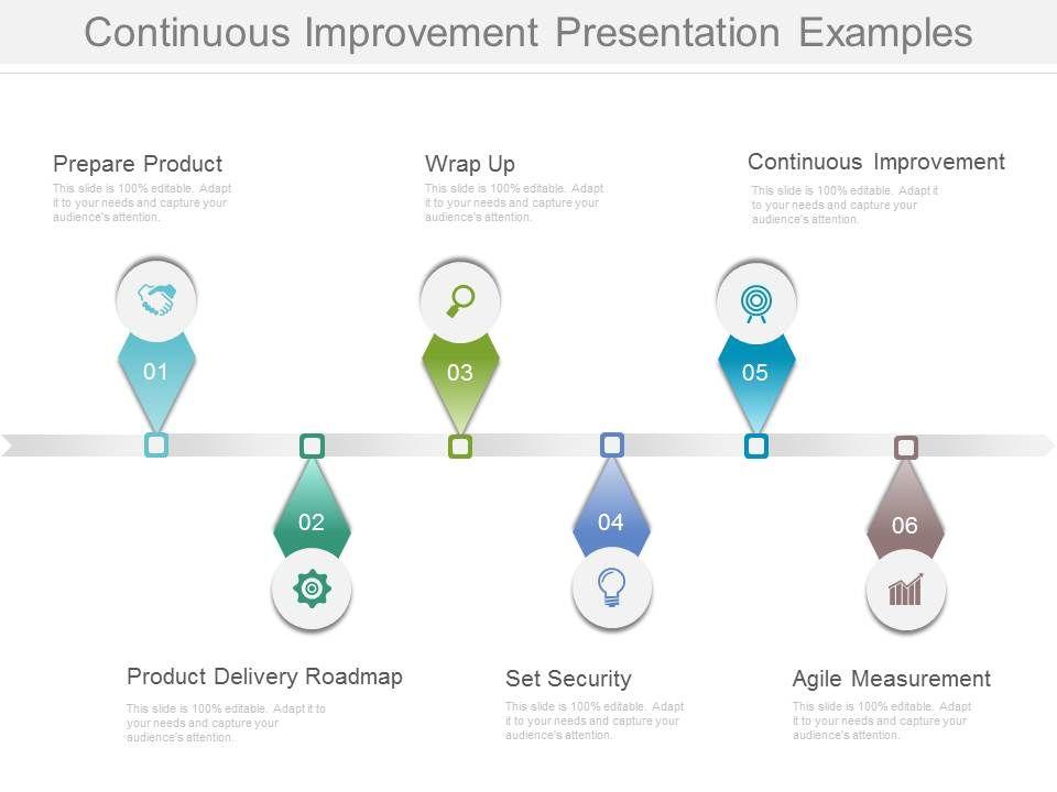 continuous_improvement_presentation_examples_Slide01