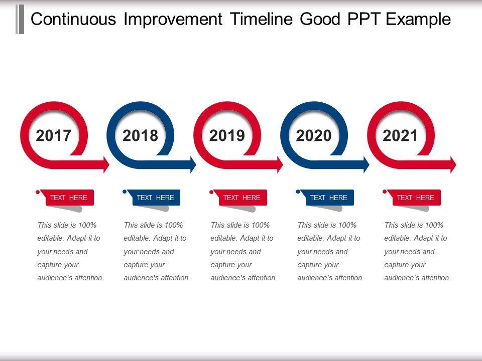 Continuous improvement timeline good ppt example powerpoint slide continuousimprovementtimelinegoodpptexampleslide01 continuousimprovementtimelinegoodpptexampleslide02 toneelgroepblik Images