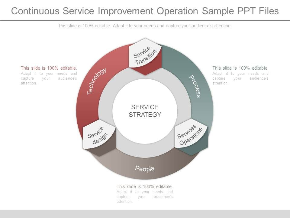 94585746 style circular loop 3 piece powerpoint for Continual service improvement template