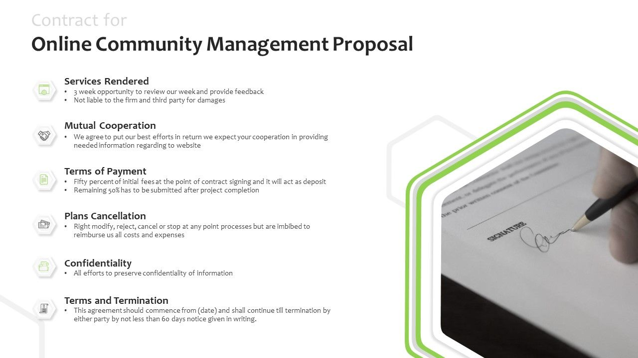 Contract For Online Community Management Proposal Plans Cancellation Powerpoint Slides