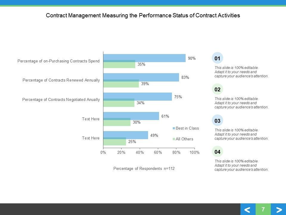 Contract Management Ppt Professional Infographic Template