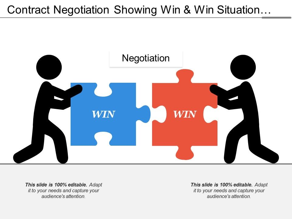 Contract Negotiation Showing Win Win Situation And Puzzles